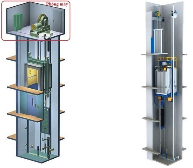 phân loại thang máy